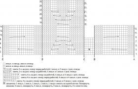 Шарф-капюшон с рельефными узорами - Схема 1