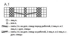 Сапожки платочным узором и жгутом - Схема 1