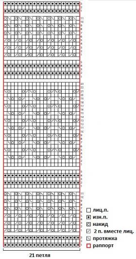 Шарф-снуд с ажурным узором - Схема 1