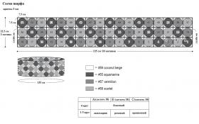 Шарф-хомут из мотивов - Схема 1