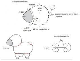 Белый козлик крючком - Выкройка 2