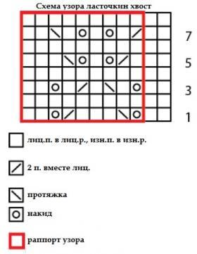 Кардиган милашка - Схема 1