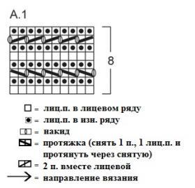 Пончо с кружевным узором - Схема 1