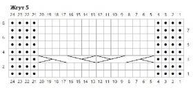 Снуд с анарами и градиентом - Схема 4