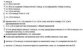 Юбка Розалина - Схема 1