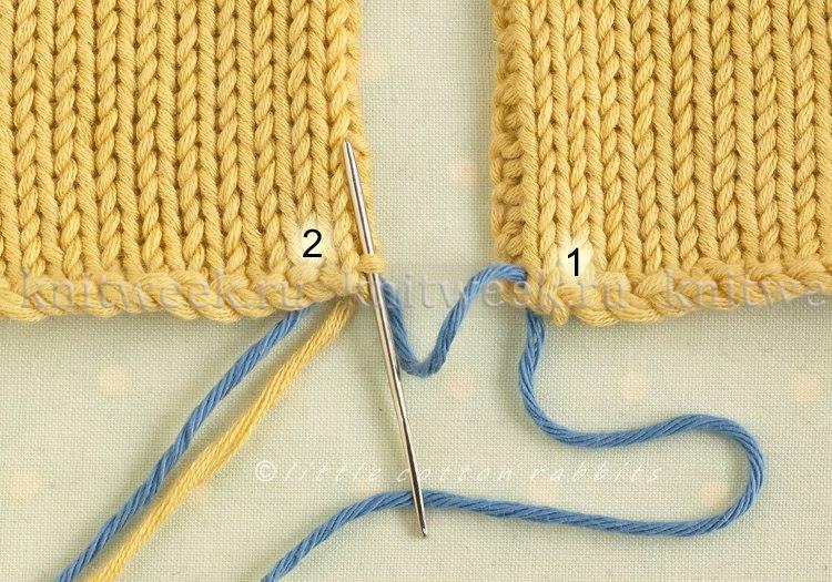c8034503437f6c8 В первую очередь следует рассмотреть самый распространенный способ вязания  - чулочная вязка, ровное гладкое полотно.